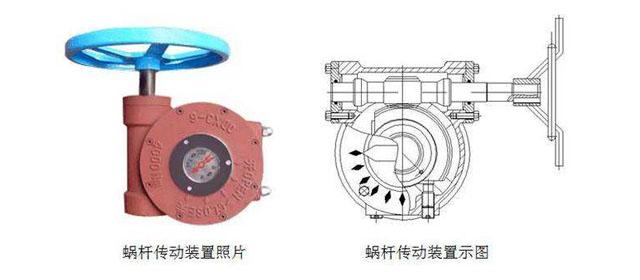 各种阀门的驱动装置的特点和选择